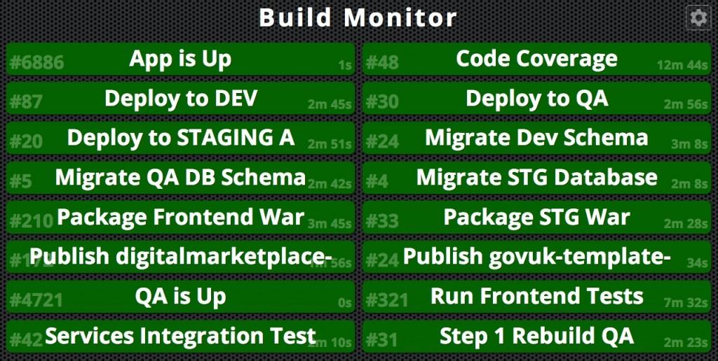 Built monitor