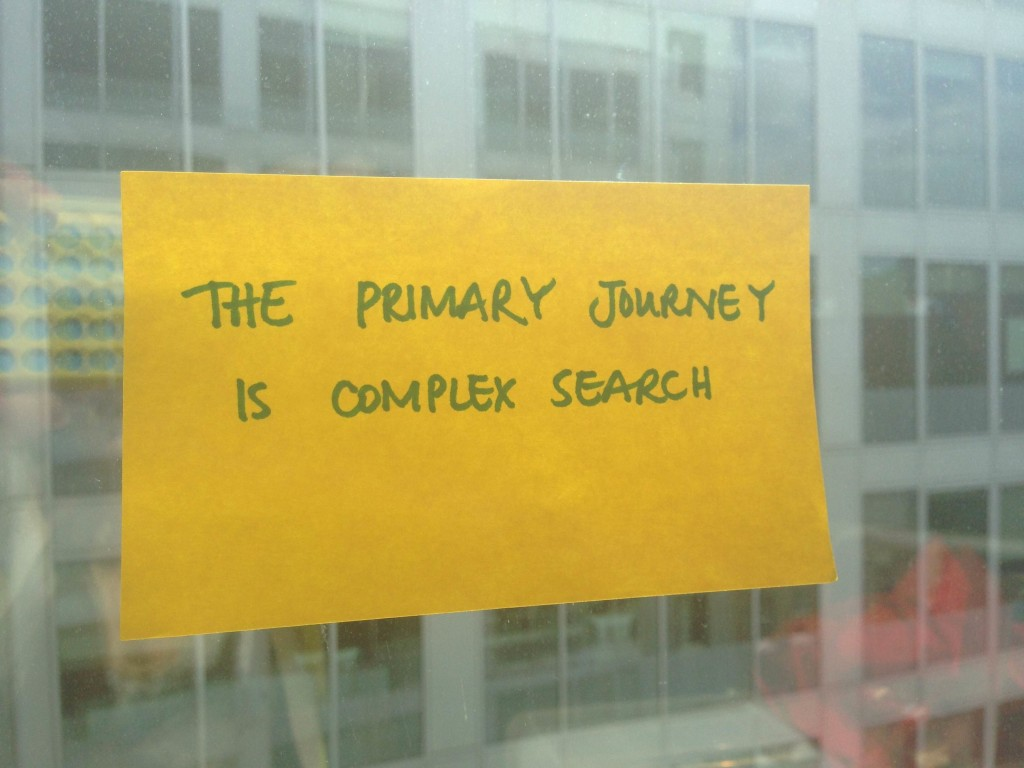 The primary journey is complex search